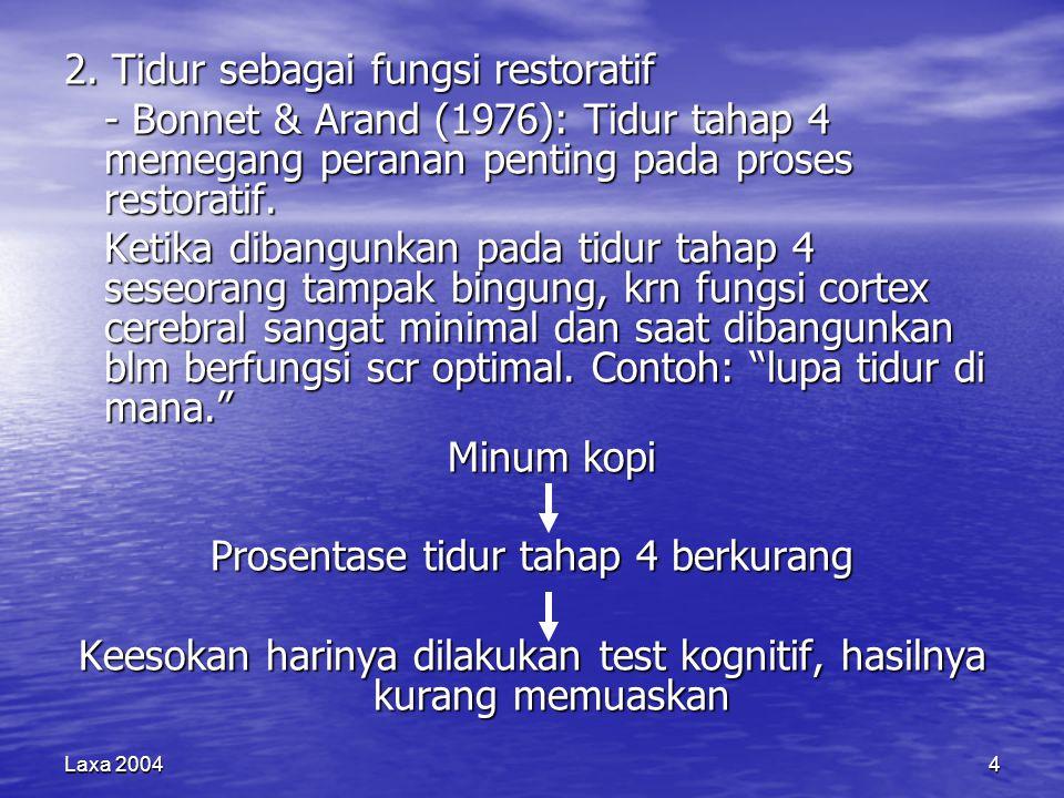 2. Tidur sebagai fungsi restoratif