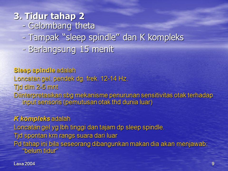3. Tidur tahap 2 - Gelombang theta