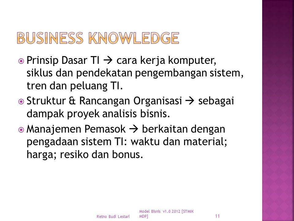 Business Knowledge Prinsip Dasar TI  cara kerja komputer, siklus dan pendekatan pengembangan sistem, tren dan peluang TI.