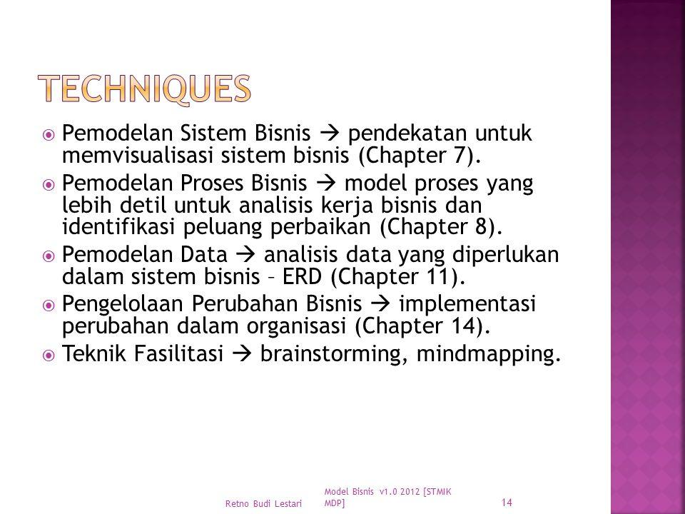 Techniques Pemodelan Sistem Bisnis  pendekatan untuk memvisualisasi sistem bisnis (Chapter 7).
