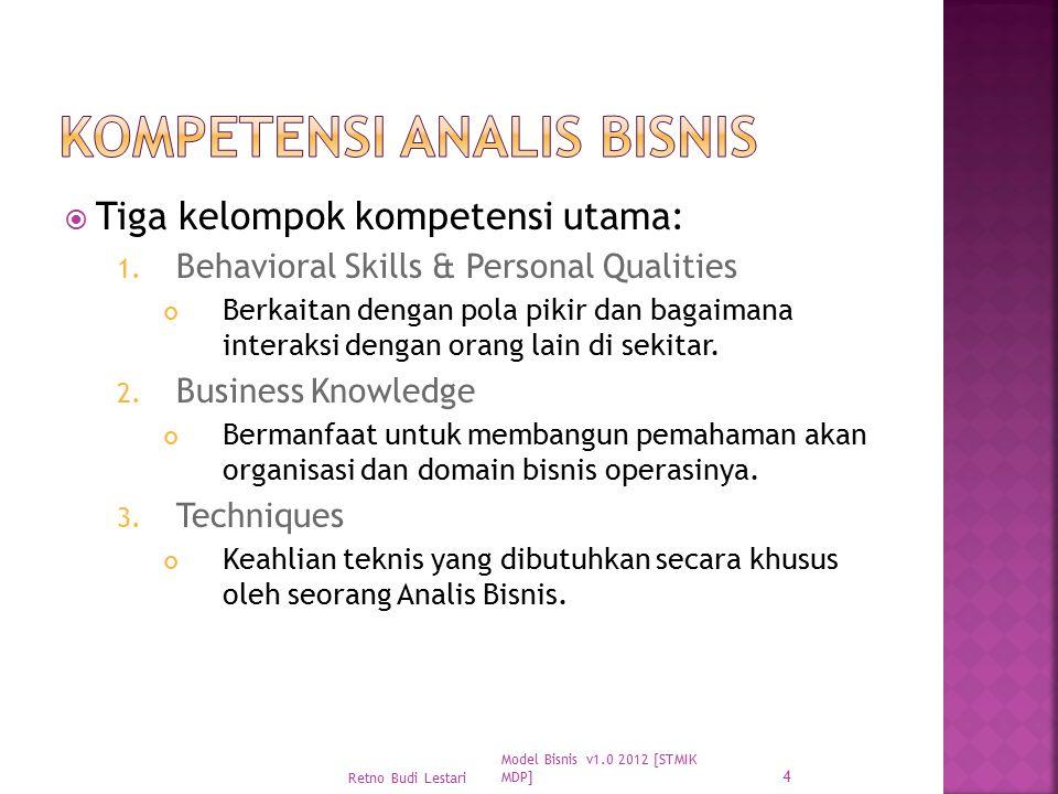Kompetensi Analis Bisnis