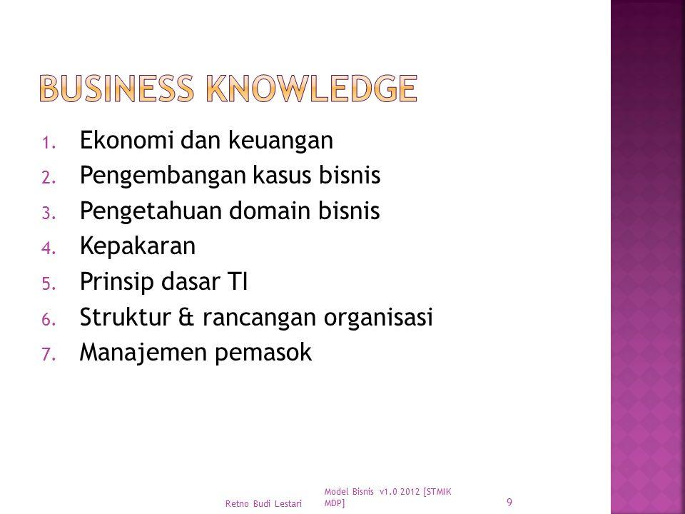 Business Knowledge Ekonomi dan keuangan Pengembangan kasus bisnis