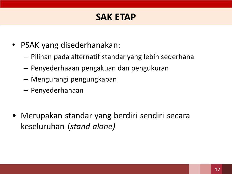 SAK ETAP PSAK yang disederhanakan: