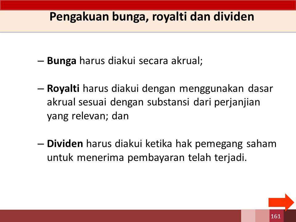 Pengakuan bunga, royalti dan dividen