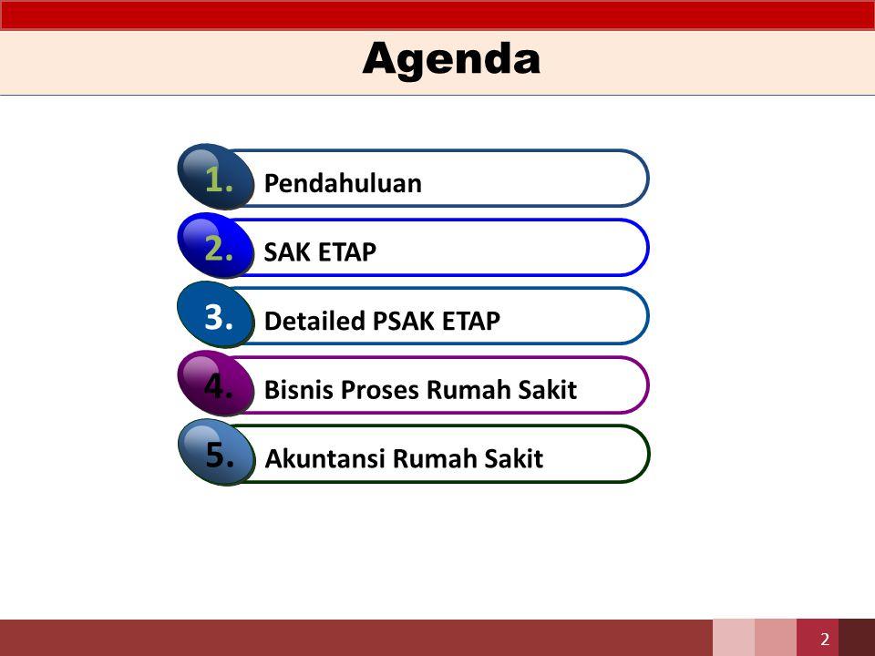 Agenda 1. 2. 3. 4. 5. Pendahuluan SAK ETAP Detailed PSAK ETAP