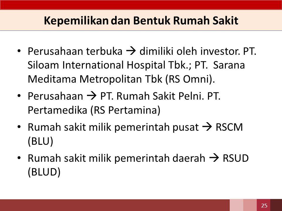 Kepemilikan dan Bentuk Rumah Sakit
