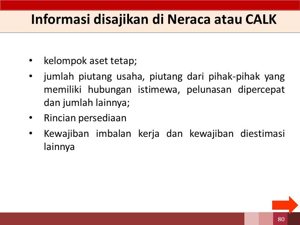 Informasi disajikan di Neraca atau CALK