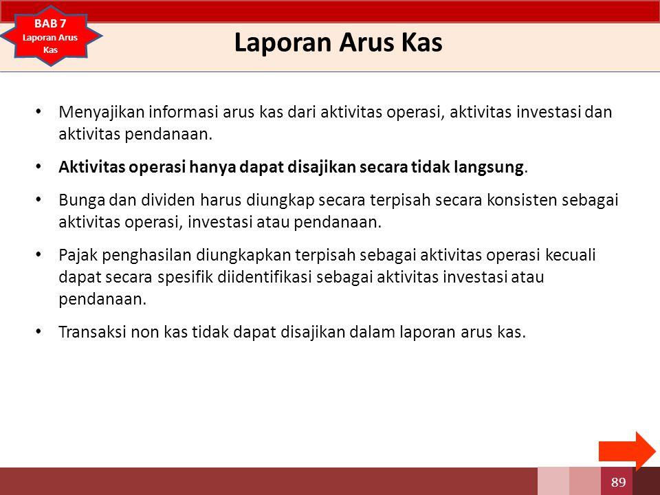BAB 7 Laporan Arus Kas. Laporan Arus Kas. Menyajikan informasi arus kas dari aktivitas operasi, aktivitas investasi dan aktivitas pendanaan.