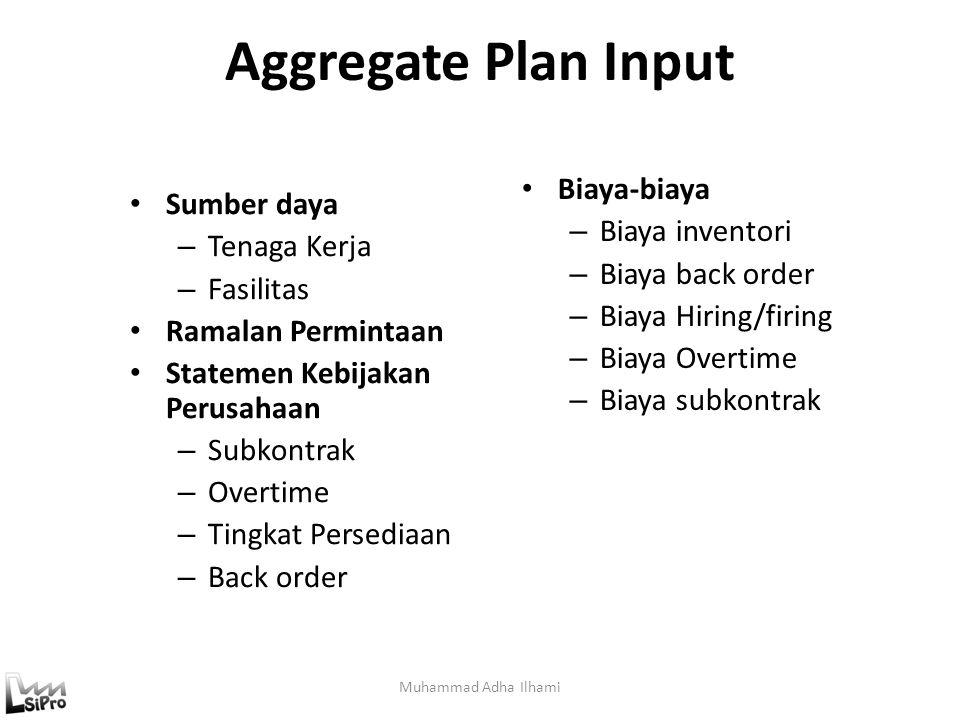 Aggregate Plan Input Biaya-biaya Sumber daya Biaya inventori