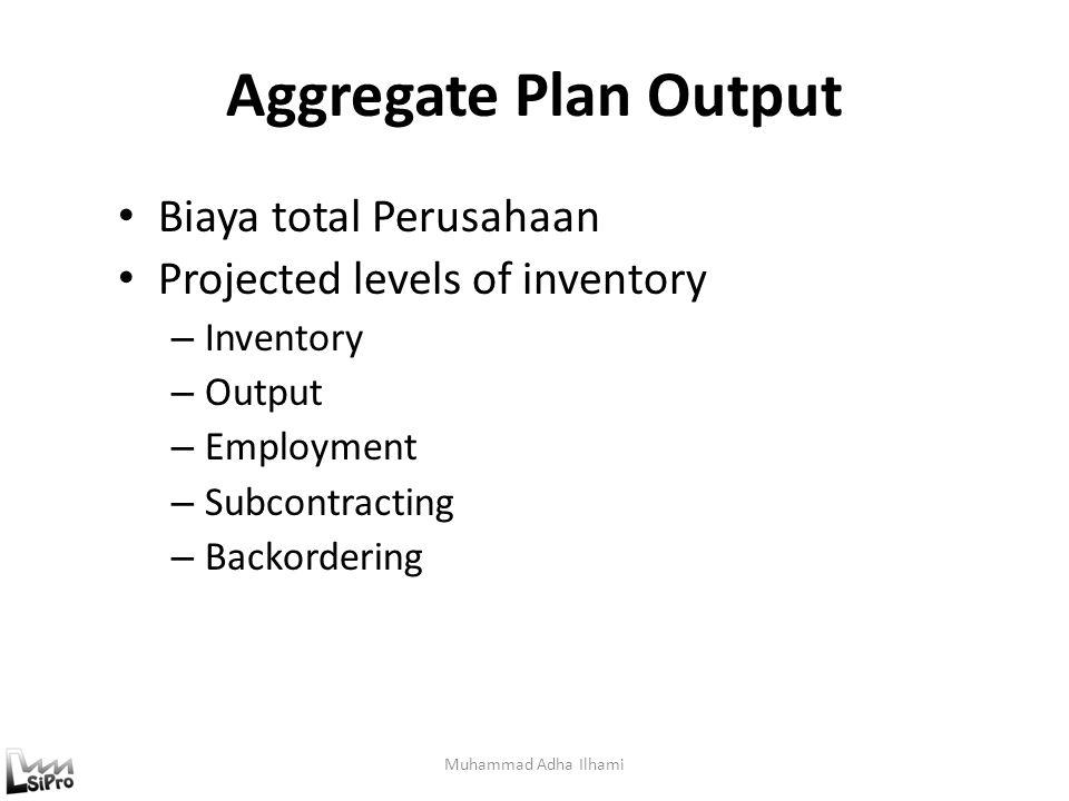 Aggregate Plan Output Biaya total Perusahaan