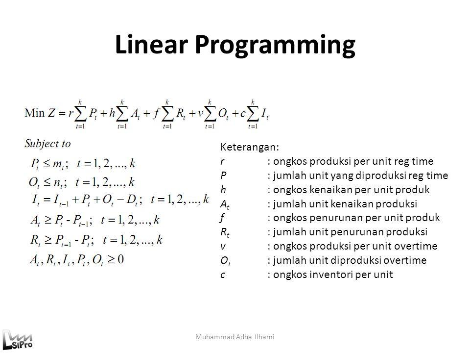 Linear Programming Keterangan: r : ongkos produksi per unit reg time