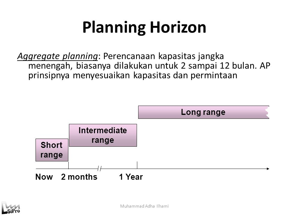 Planning Horizon