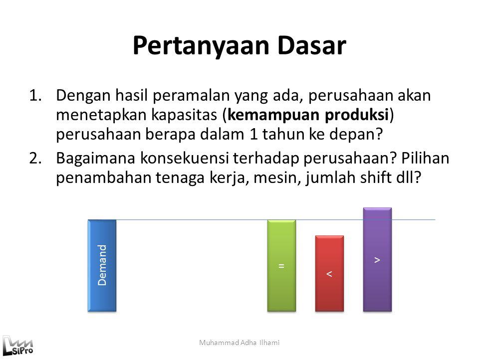 Pertanyaan Dasar Dengan hasil peramalan yang ada, perusahaan akan menetapkan kapasitas (kemampuan produksi) perusahaan berapa dalam 1 tahun ke depan