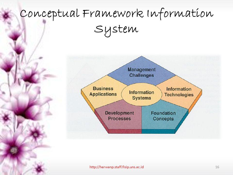 Conceptual Framework Information System