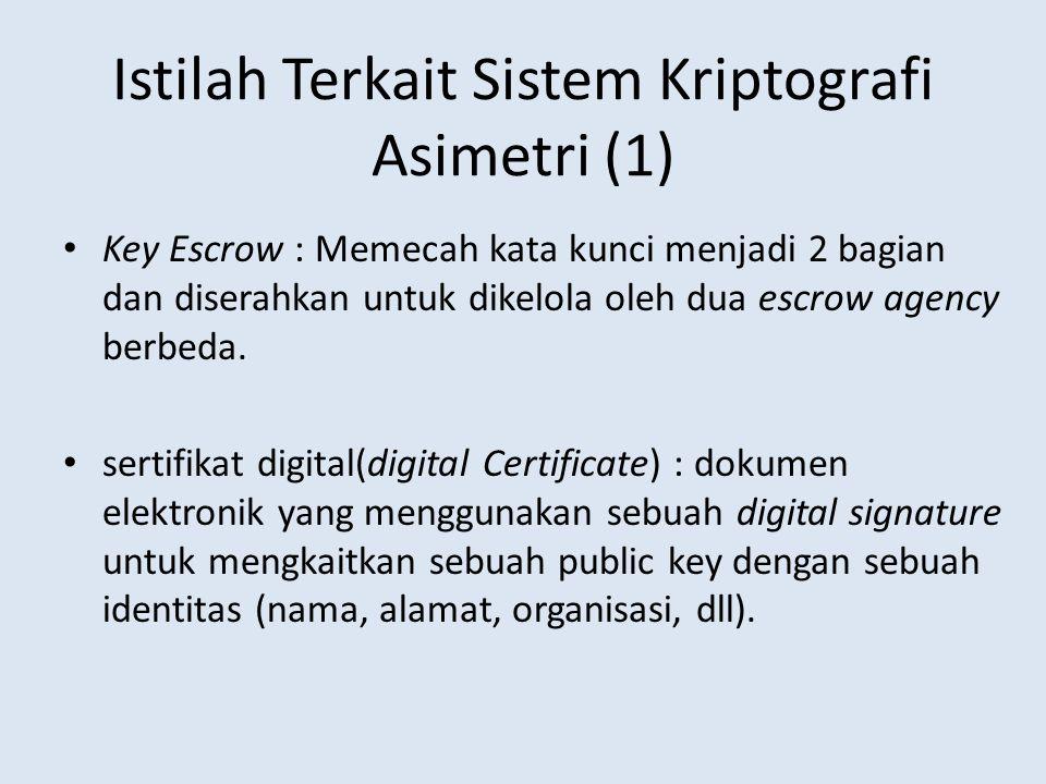 Istilah Terkait Sistem Kriptografi Asimetri (1)