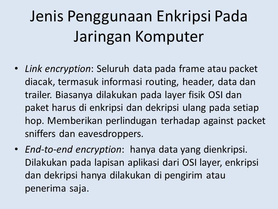Jenis Penggunaan Enkripsi Pada Jaringan Komputer