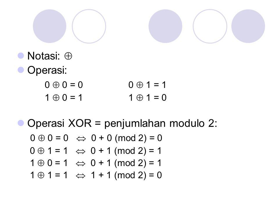 Operasi XOR = penjumlahan modulo 2: 0  0 = 0  0 + 0 (mod 2) = 0