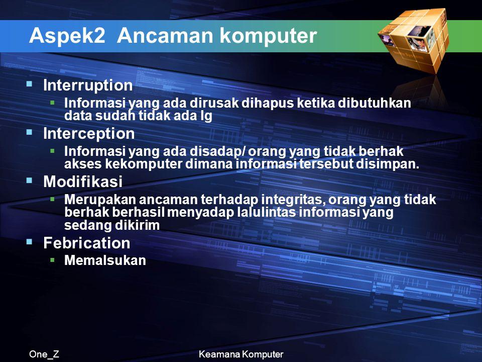 Aspek2 Ancaman komputer