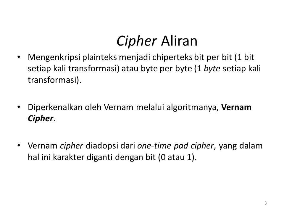 Cipher Aliran
