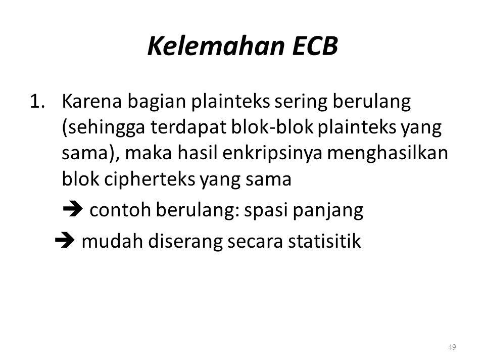 Kelemahan ECB