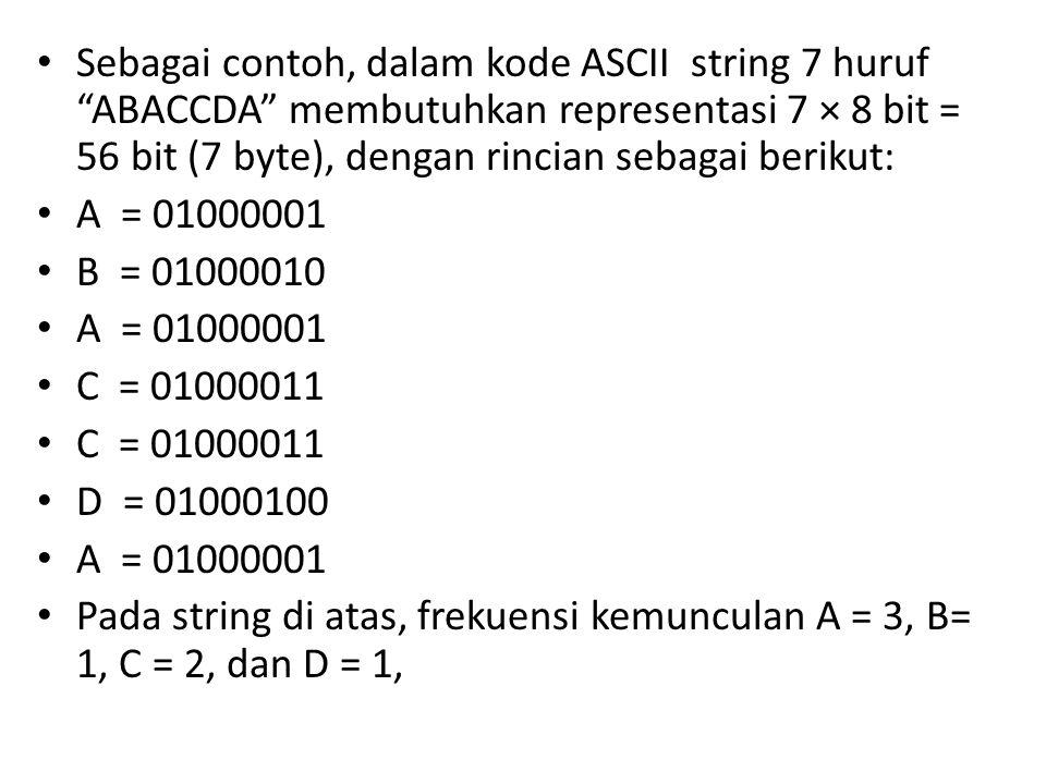 Sebagai contoh, dalam kode ASCII string 7 huruf ABACCDA membutuhkan representasi 7 × 8 bit = 56 bit (7 byte), dengan rincian sebagai berikut: