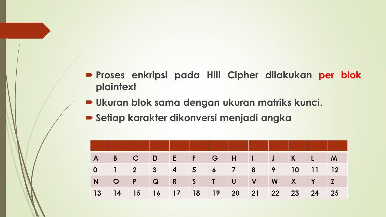 Proses enkripsi pada Hill Cipher dilakukan per blok plaintext