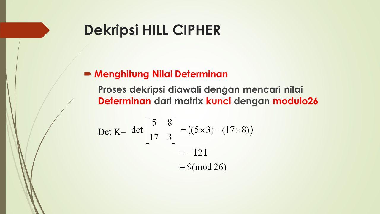 Dekripsi HILL CIPHER Menghitung Nilai Determinan