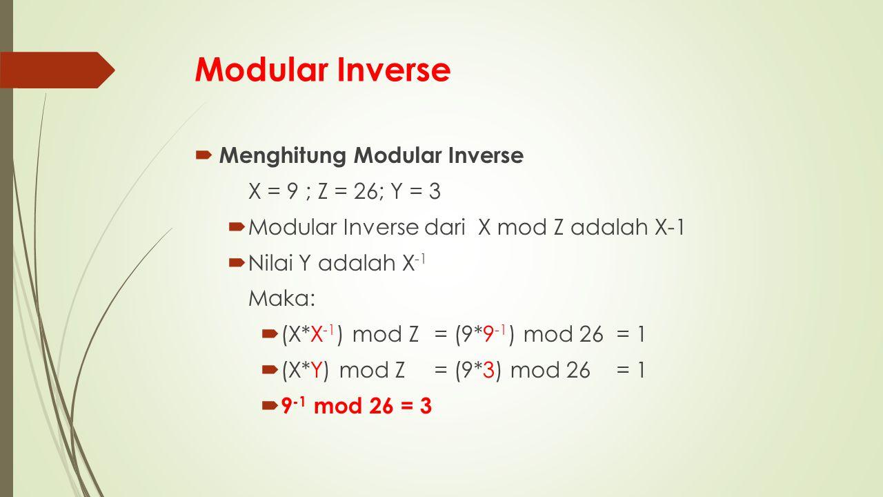 Modular Inverse Menghitung Modular Inverse X = 9 ; Z = 26; Y = 3