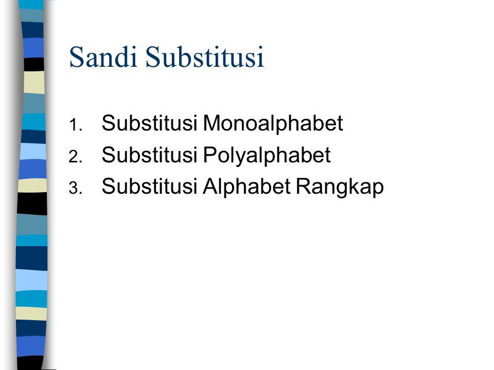 Sandi Substitusi Substitusi Monoalphabet Substitusi Polyalphabet