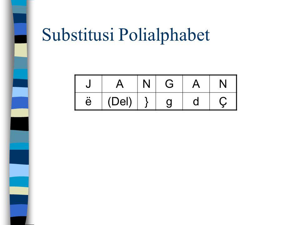 Substitusi Polialphabet