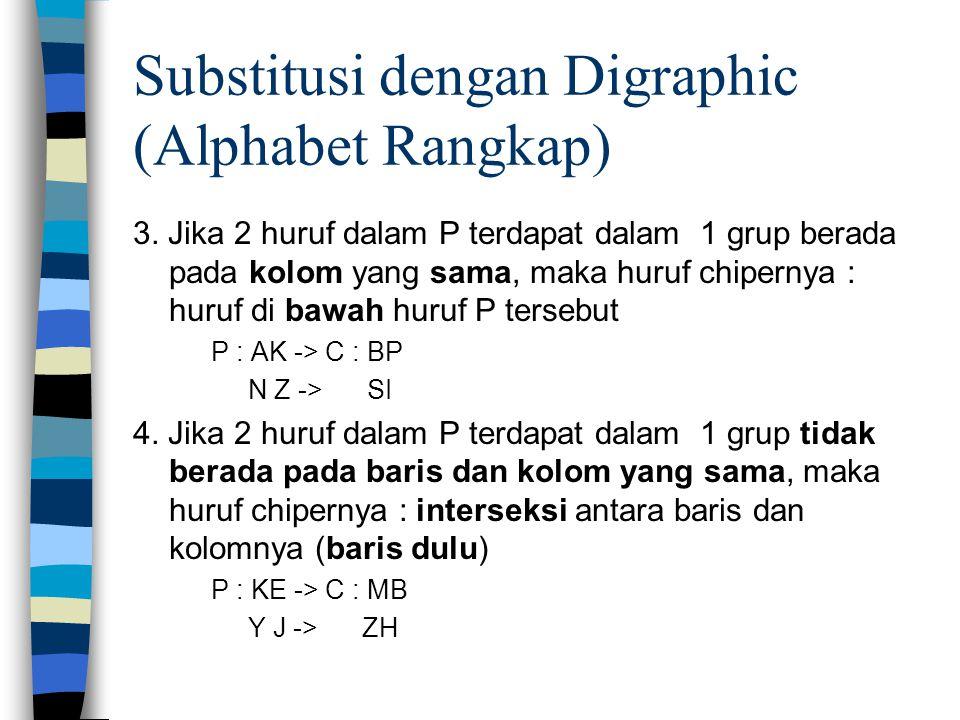 Substitusi dengan Digraphic (Alphabet Rangkap)