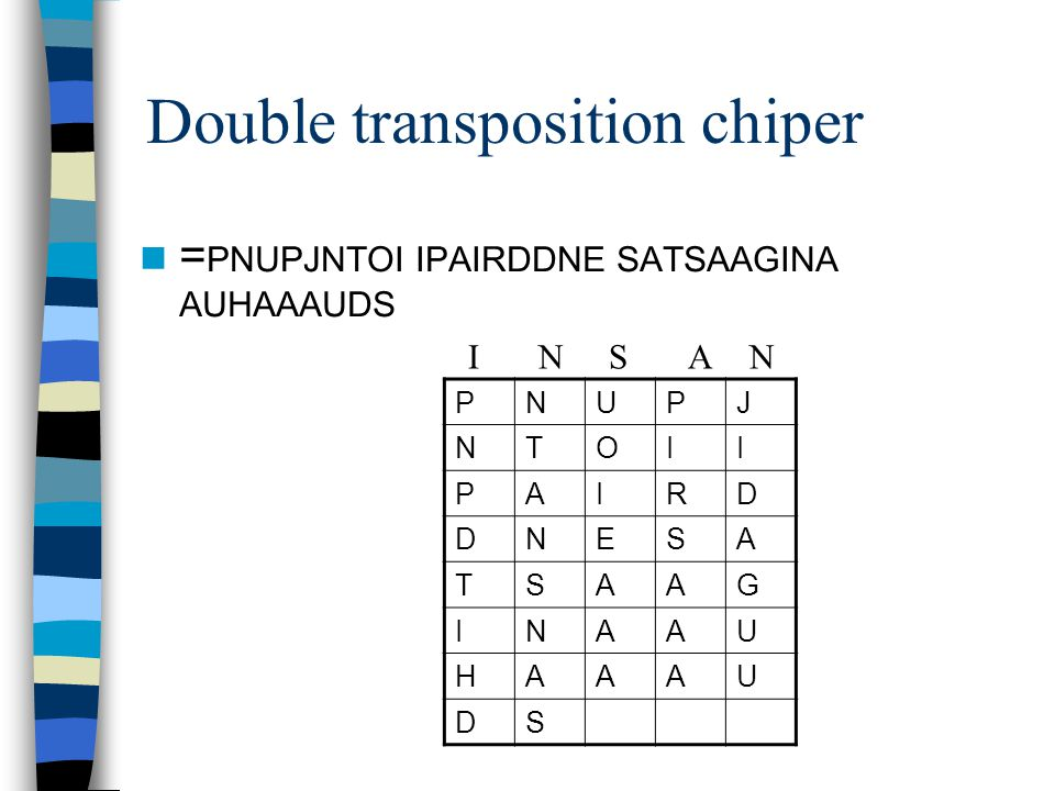 Double transposition chiper