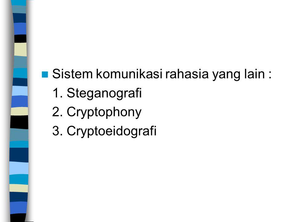 Sistem komunikasi rahasia yang lain :