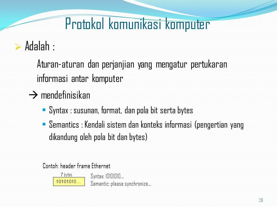 Protokol komunikasi komputer
