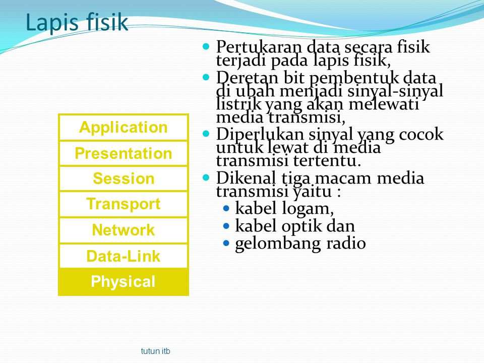 Lapis fisik Pertukaran data secara fisik terjadi pada lapis fisik,