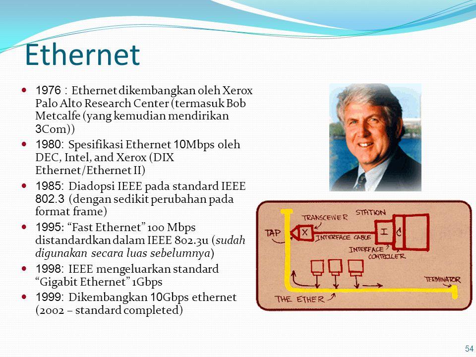 Ethernet 1976 : Ethernet dikembangkan oleh Xerox Palo Alto Research Center (termasuk Bob Metcalfe (yang kemudian mendirikan 3Com))