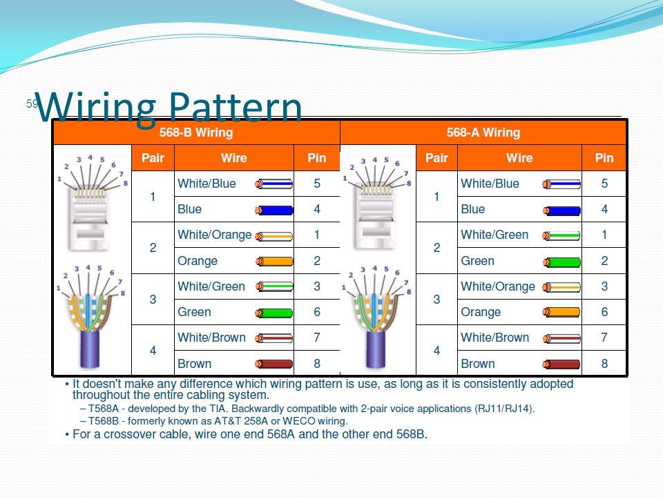 Wiring Pattern