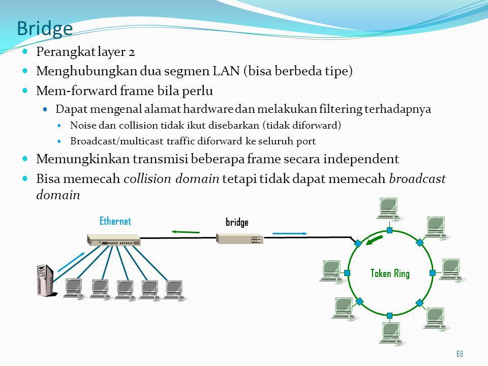 Bridge Perangkat layer 2