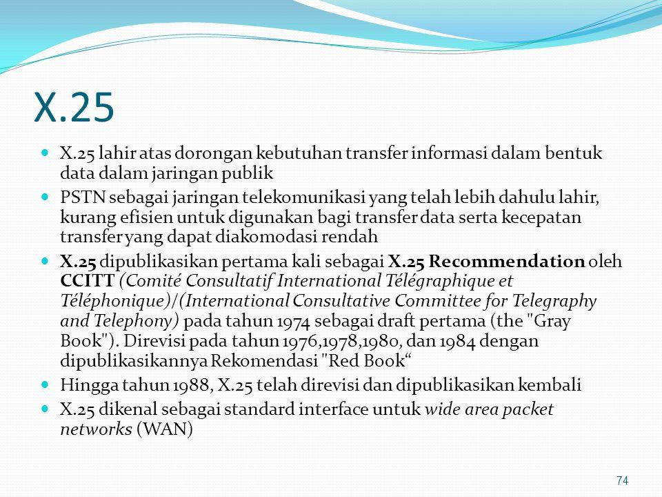 X.25 X.25 lahir atas dorongan kebutuhan transfer informasi dalam bentuk data dalam jaringan publik.