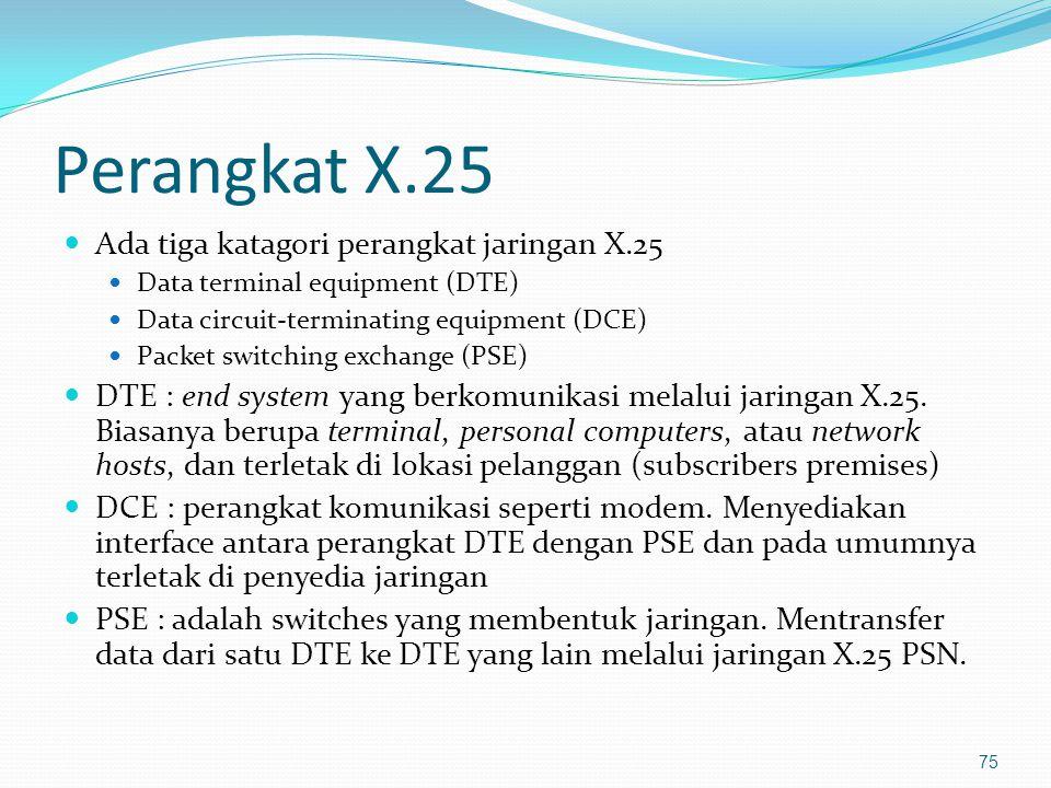 Perangkat X.25 Ada tiga katagori perangkat jaringan X.25