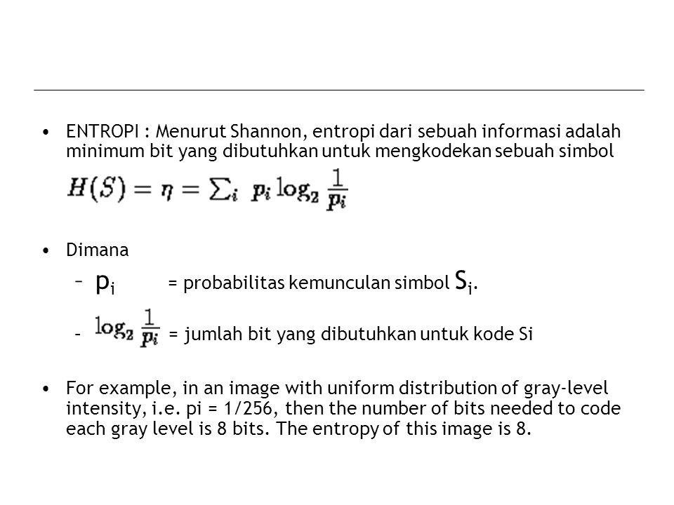 pi = probabilitas kemunculan simbol Si.
