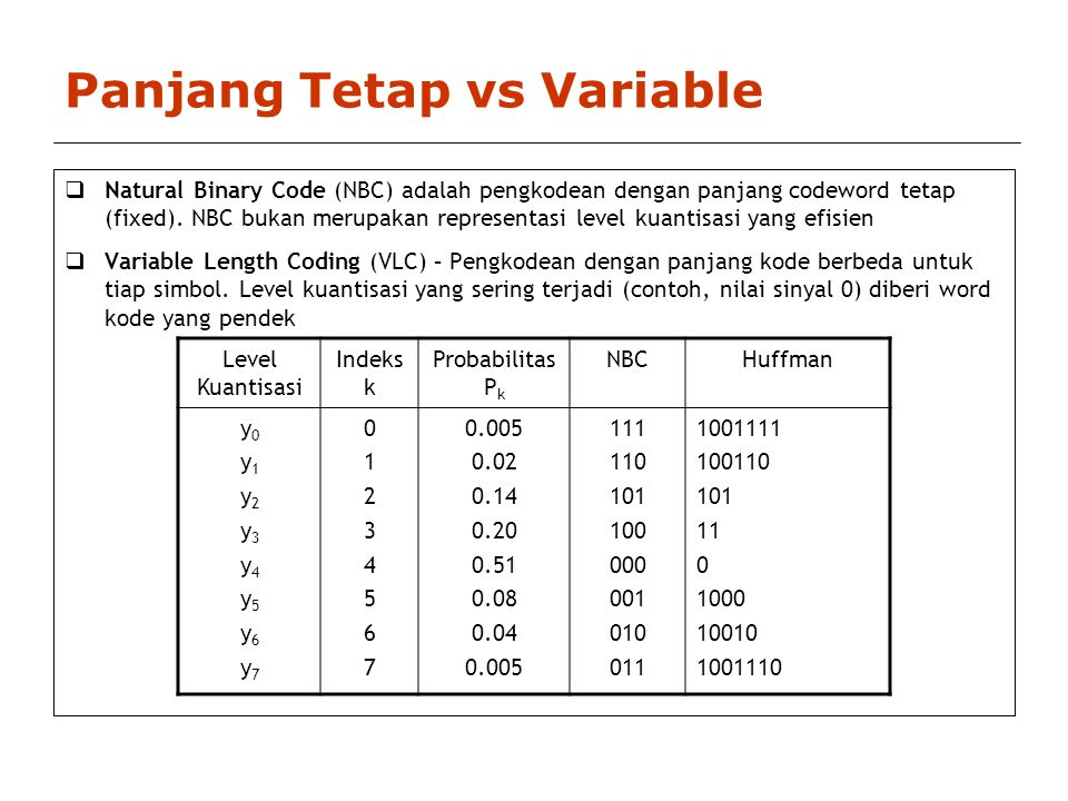 Panjang Tetap vs Variable