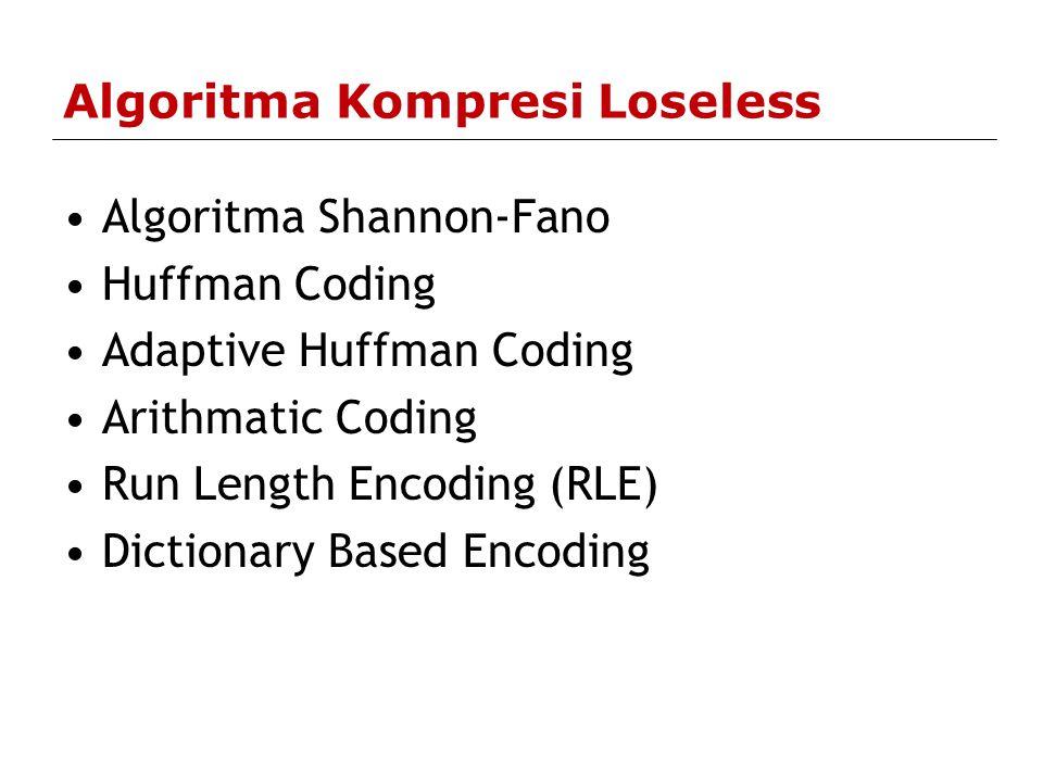 Algoritma Kompresi Loseless