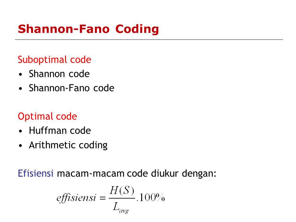 Shannon-Fano Coding Suboptimal code Shannon code Shannon-Fano code