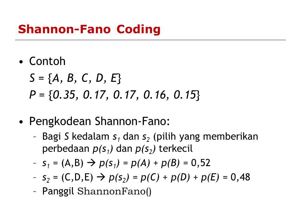 Pengkodean Shannon-Fano:
