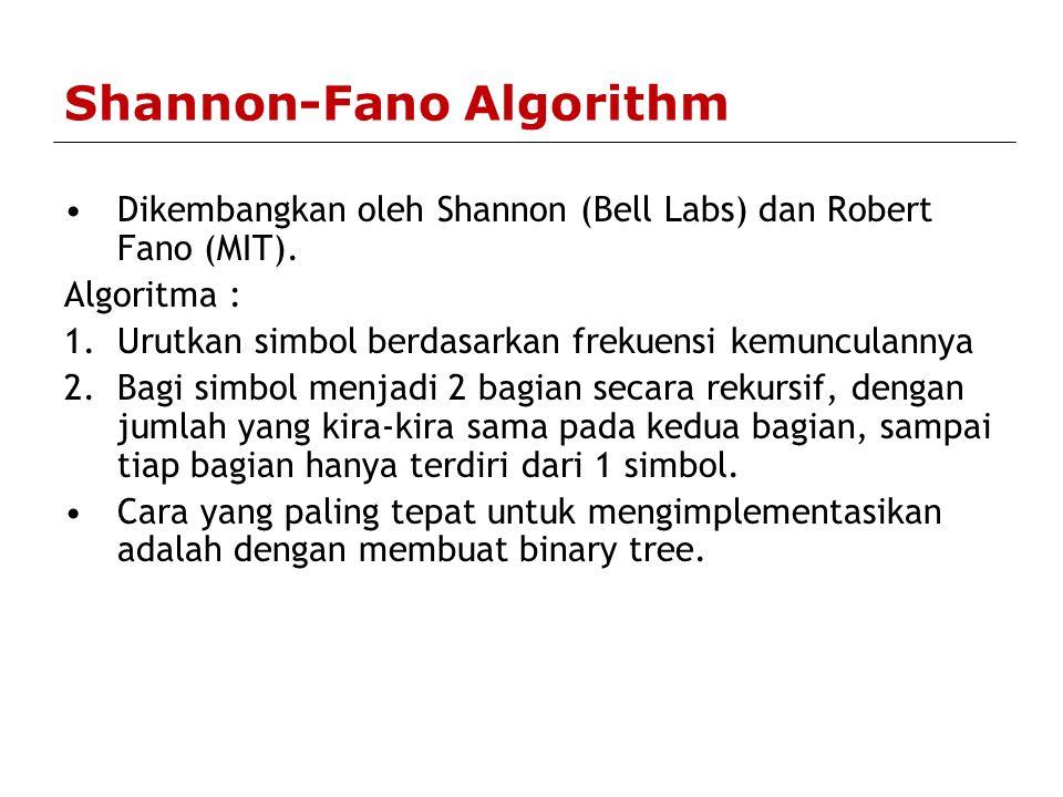 Shannon-Fano Algorithm