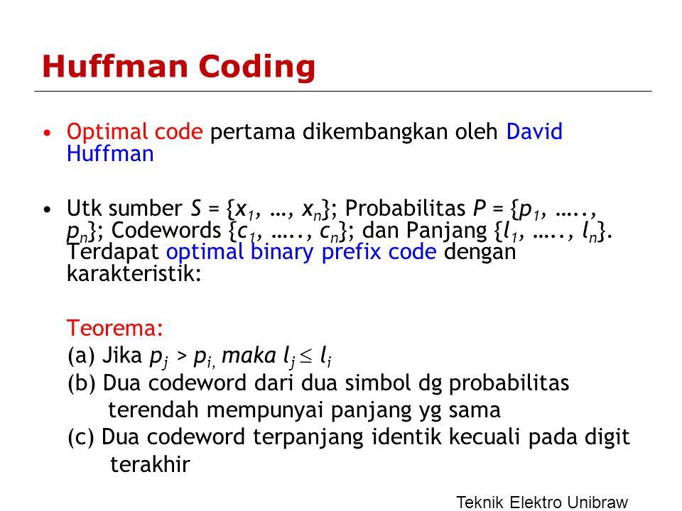 Huffman Coding Optimal code pertama dikembangkan oleh David Huffman