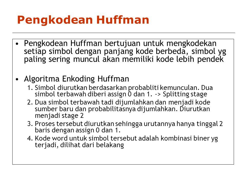 Pengkodean Huffman