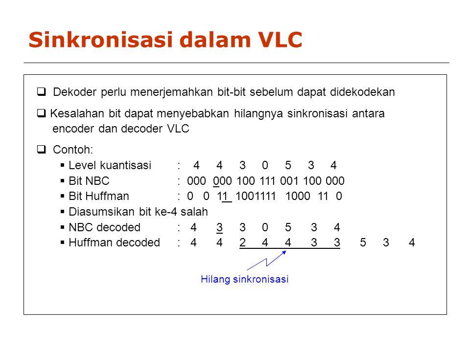 Sinkronisasi dalam VLC