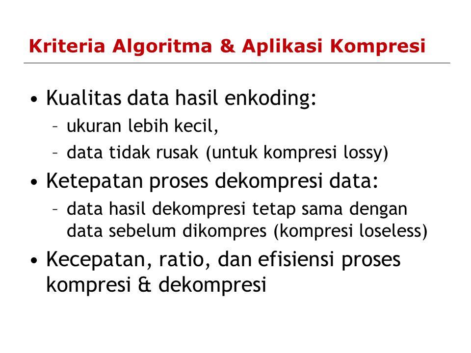 Kriteria Algoritma & Aplikasi Kompresi